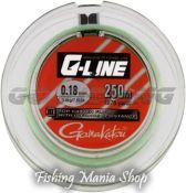 G-line Topcaster Fluo II